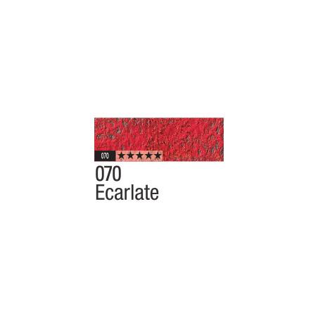 CARAN D'ACHE PASTEL PENCIL 070 ECARLATE