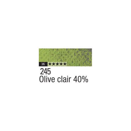 CARAN D'ACHE PASTEL PENCIL 245 OLIVE CLAIR 40%