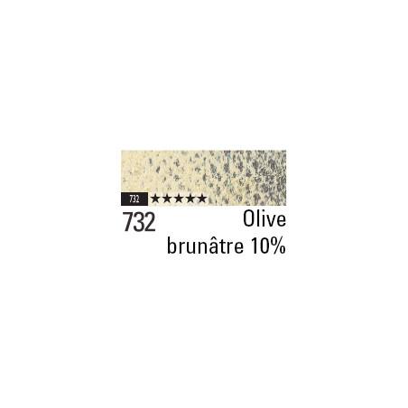 CARAN D'ACHE PASTEL PENCIL 732 OLIVE BRUNATRE 10%