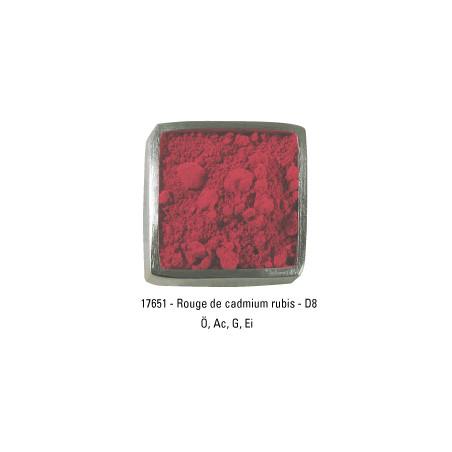 GUARDI PIGMENT 250G 17651 ROUGE CADMIUM RUBIS