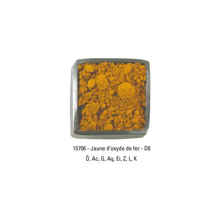 GUARDI PIGMENT 125G 15706 JAUNE OXY FER